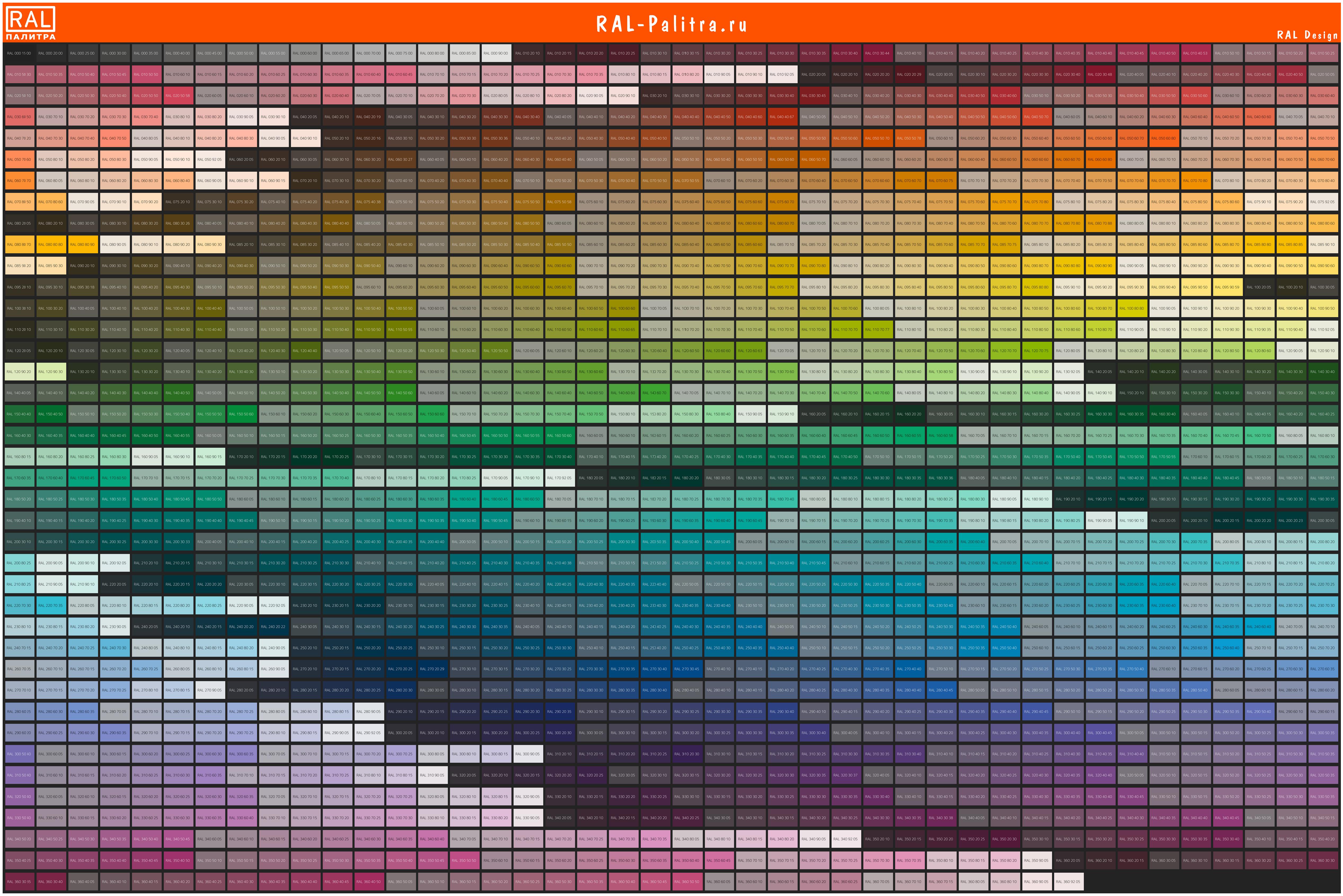 D2 RAL Design таблица цветов