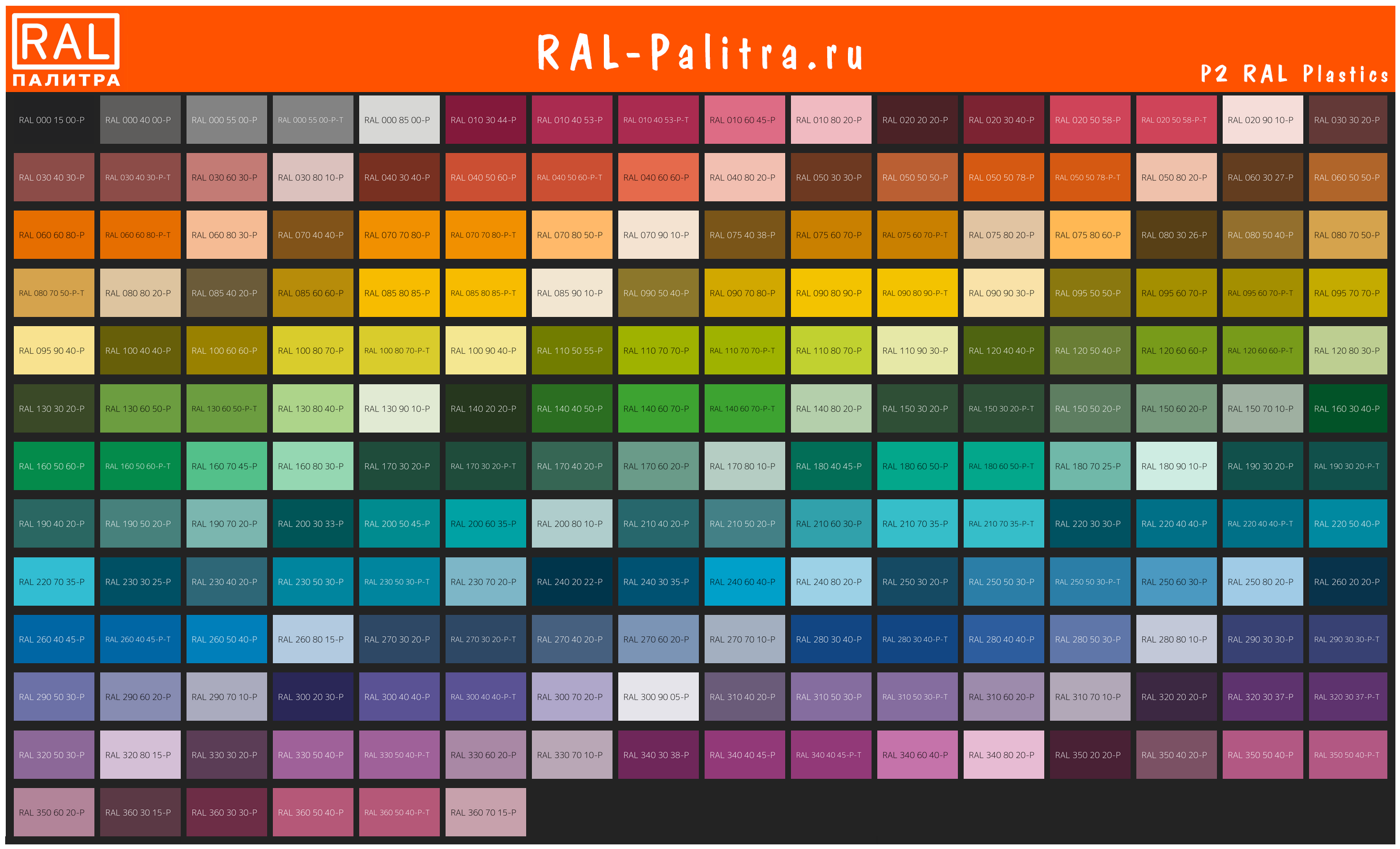 P2 RAL plastics таблица цветов